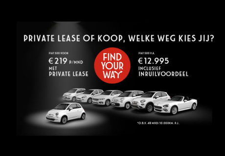 Private lease of koop, wat past bij u?